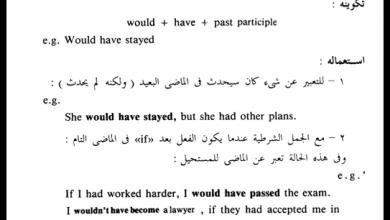 Photo of PDF كتاب مرجعك الدائم فى قواعد اللغة الانجليزية