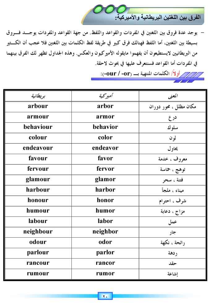 تحميل جميع الصفات باللغة الانجليزية pdf