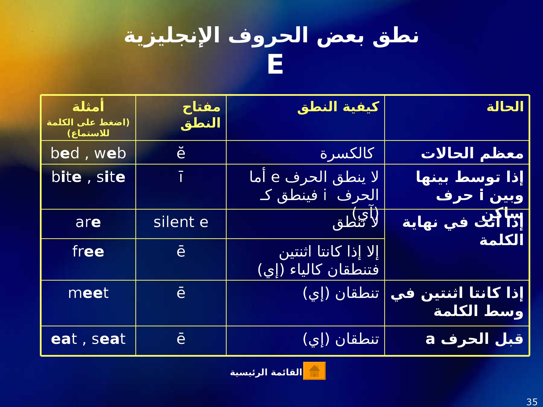 قوعد نطق الانجليزية (1)