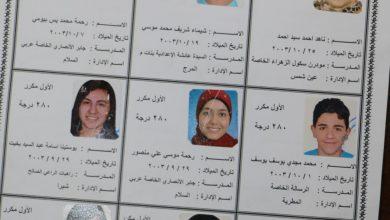 صورة اوائل الشهادة الاعدادية 2018 في محافظة القاهرة
