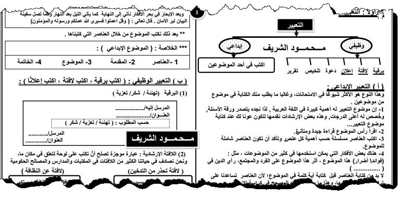 مراجعة اللغة العربية الصف الاول الاعدادى
