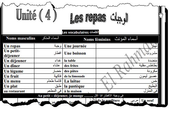 مراجعة اللغة الفرنسية الصف الاول الاعدادى