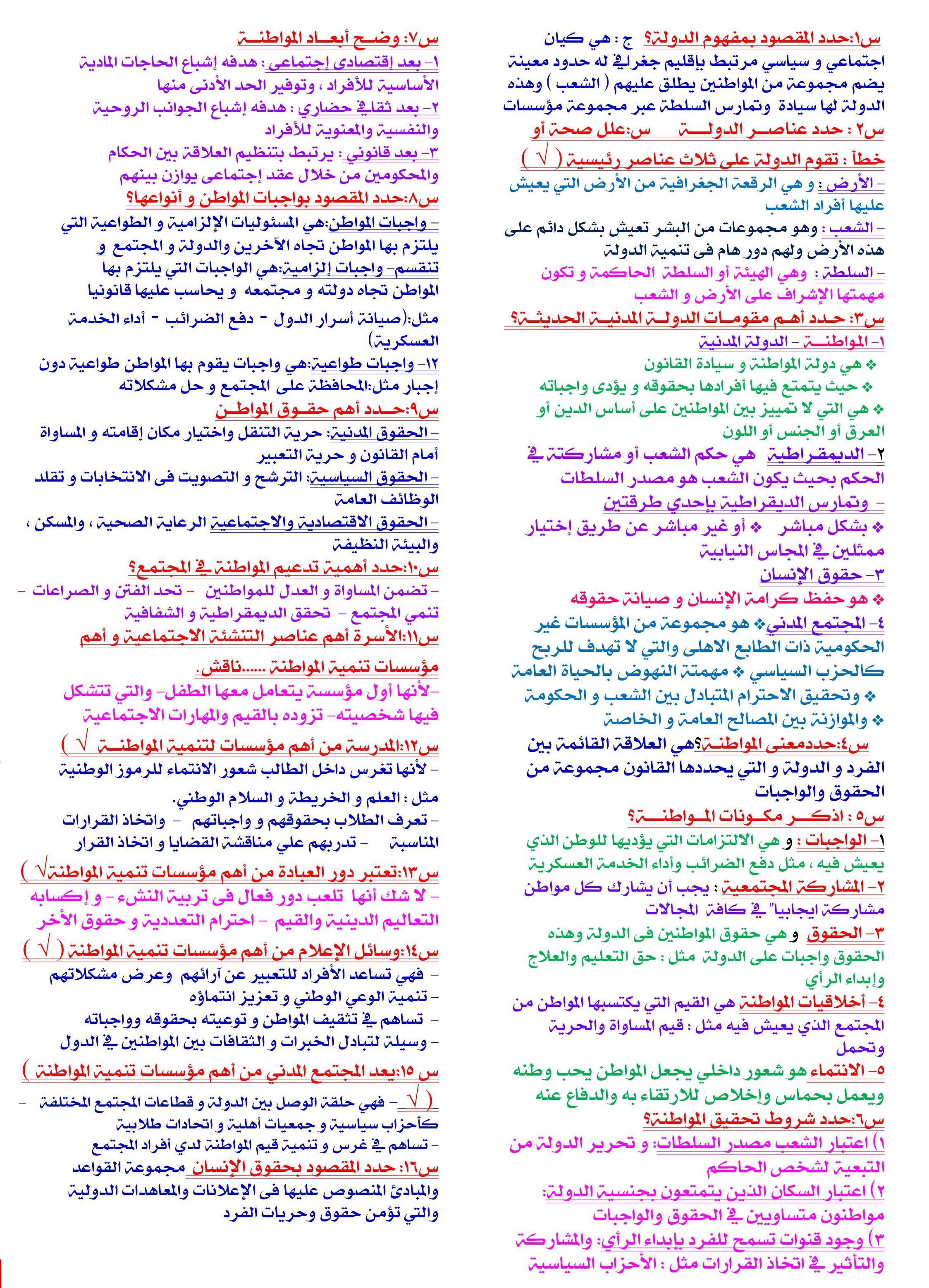 مراجعة تربية وطنية مواطنه وحقوق انسان تانية ثانوى (1)