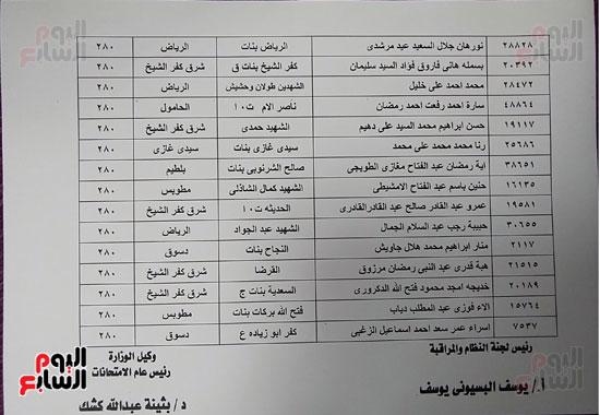 اوائل اعدادية كفر الشيخ (1)