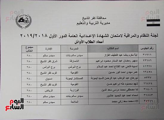 اوائل اعدادية كفر الشيخ (6)