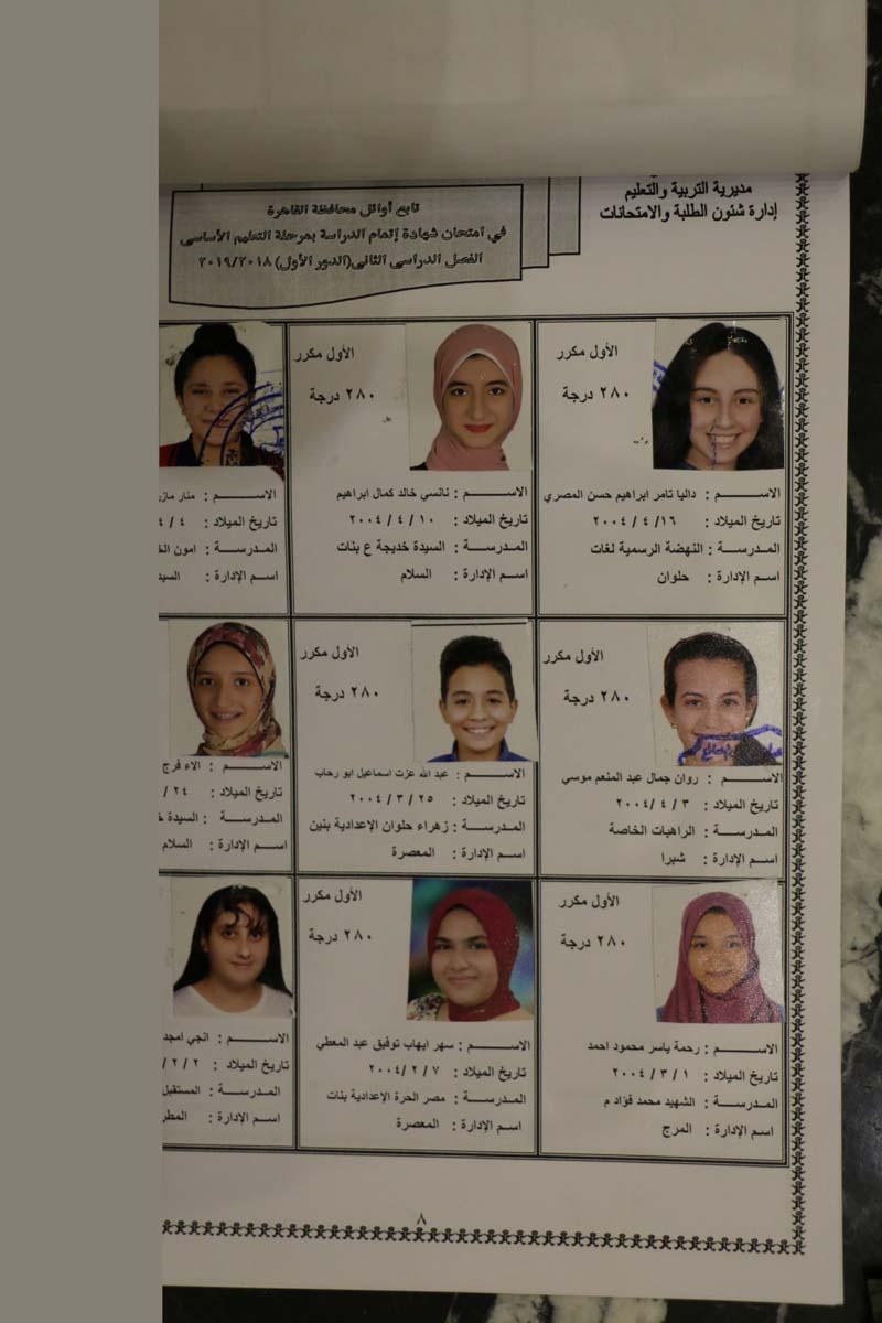 اوائل الشهادة الاعدادية بالقاهرة (1)
