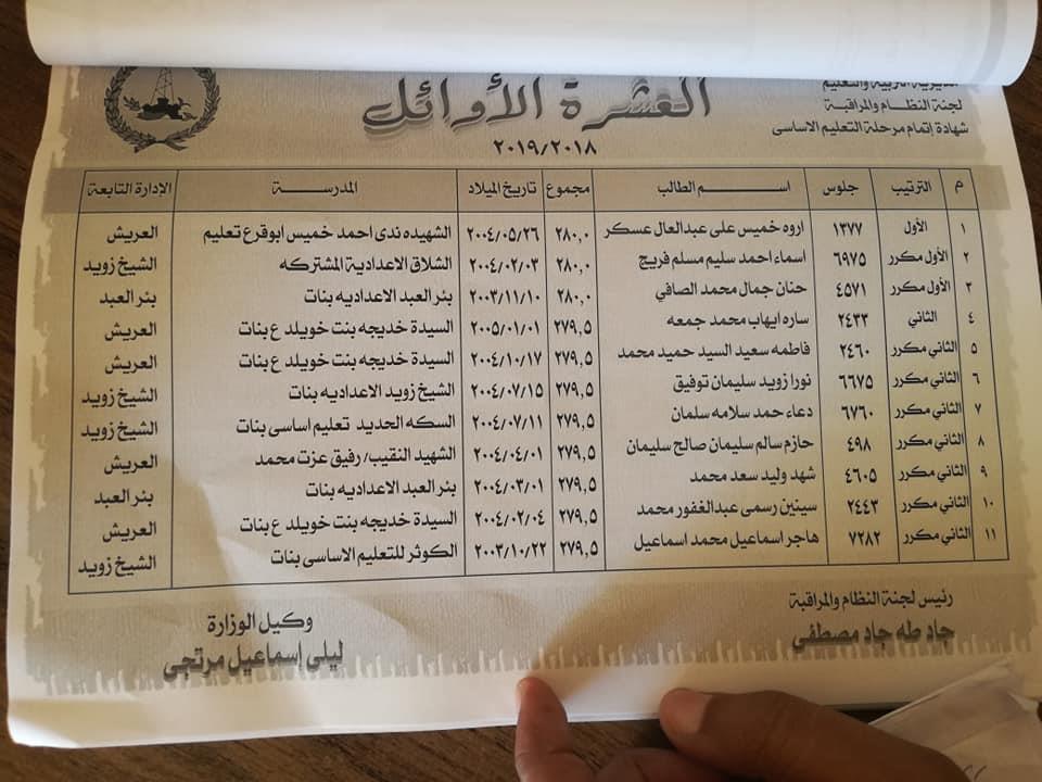 اوائل الصف الثالث الاعدادى شمال سيناء