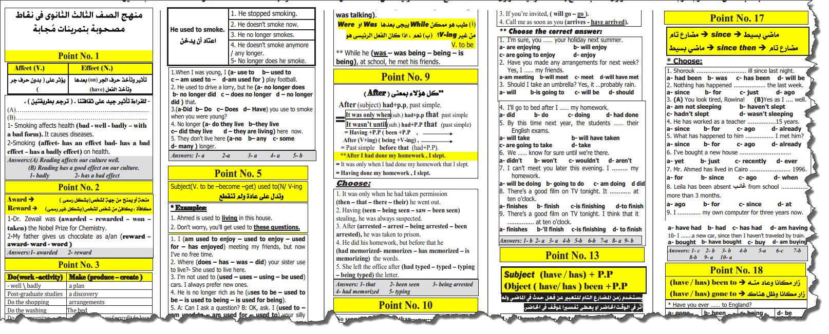 بنك اسئلة شامل لاهم النقاط المتوقعه فى اللغة الانجليزية للثانوية العامة
