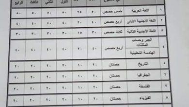 طارق شوقى يشرح حساب الدرجات والنجاح والرسوب للصف الاول الثانوى 2019