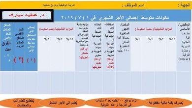 Photo of دليل الحد الأدني للأجور للمعلمين تعرف على تفاصيل راتبك في شهر سبتمبر