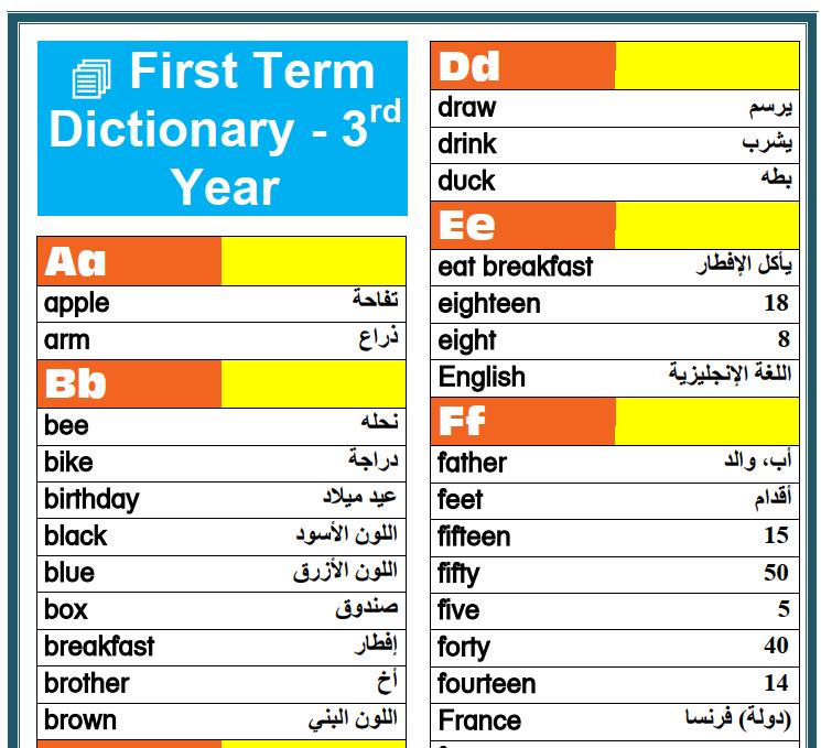 مراجعة اللغة الانجليزية الصف الثالث الابتدائى