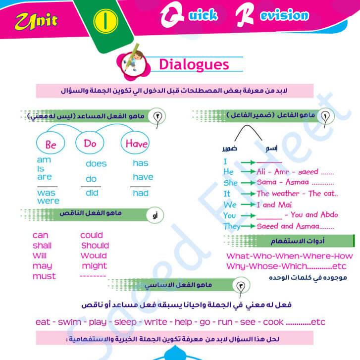 مراجعة لغة انجليزية الصف الاول الاعدادى