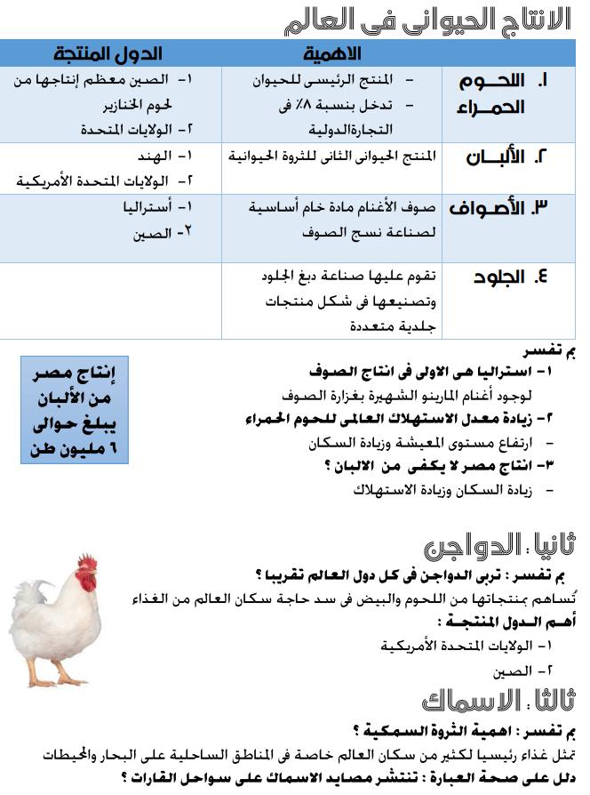 مذكرة دراسات الصف الثالث الاعدادى الترم الثانى