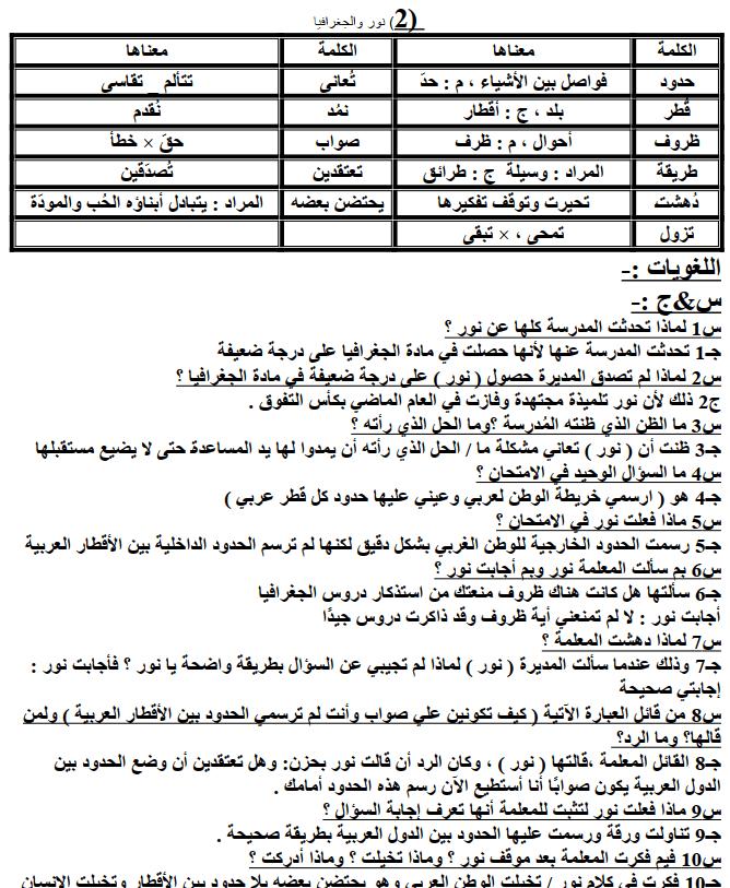مذكرة عربى الصف الاول الاعدادى الفصل الدراسى الثانى