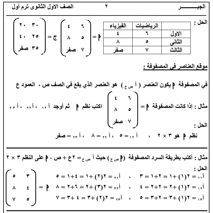 مذكرة رياضيات للصف الاول الثانوى الترم الثانى