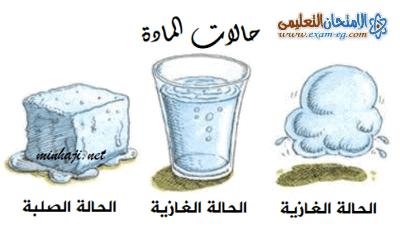 حالات المياه