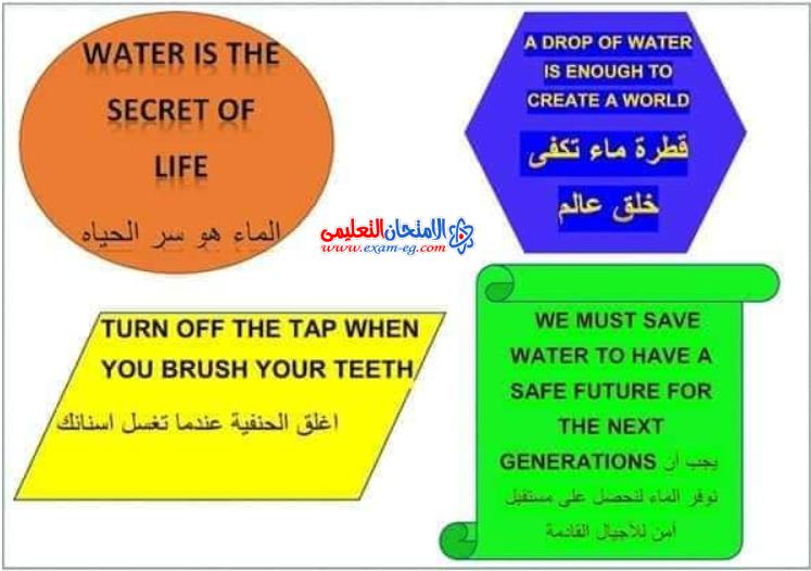 لوحة إرشادية للتوعية بالحفاظ علي الماء