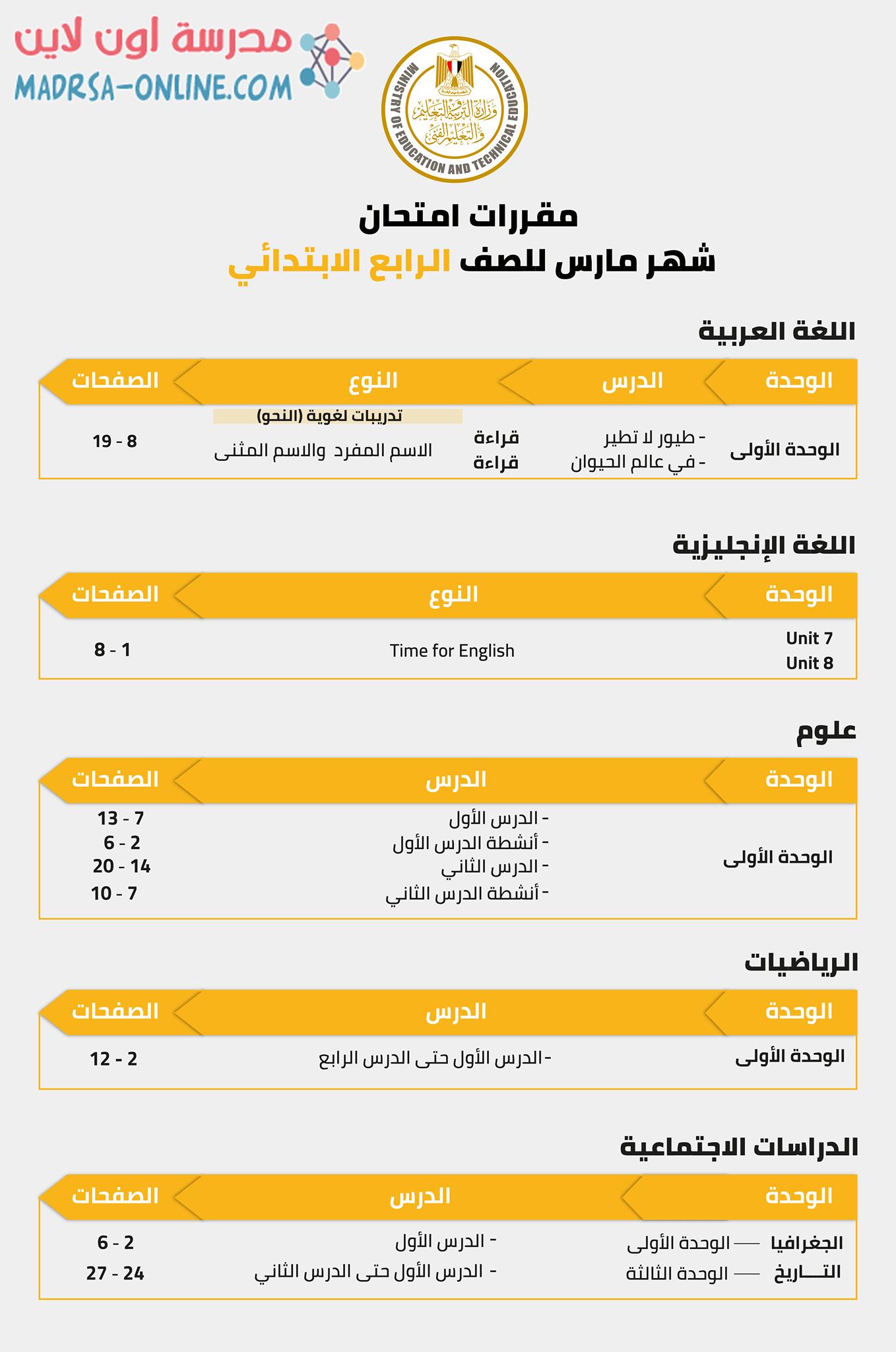 مقررات امتحان مارس لرابعة ابتدائي