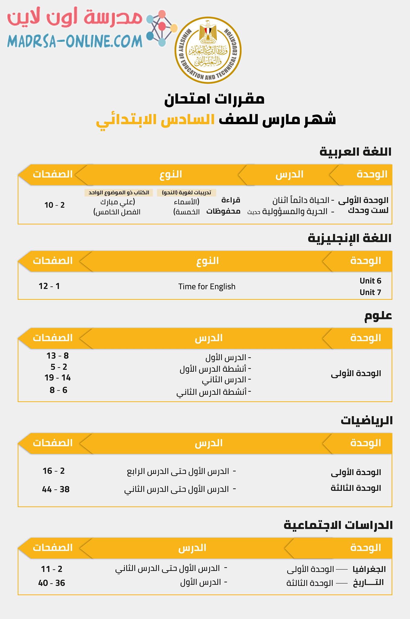 مقررات امتحان مارس لسادسة ابتدائي
