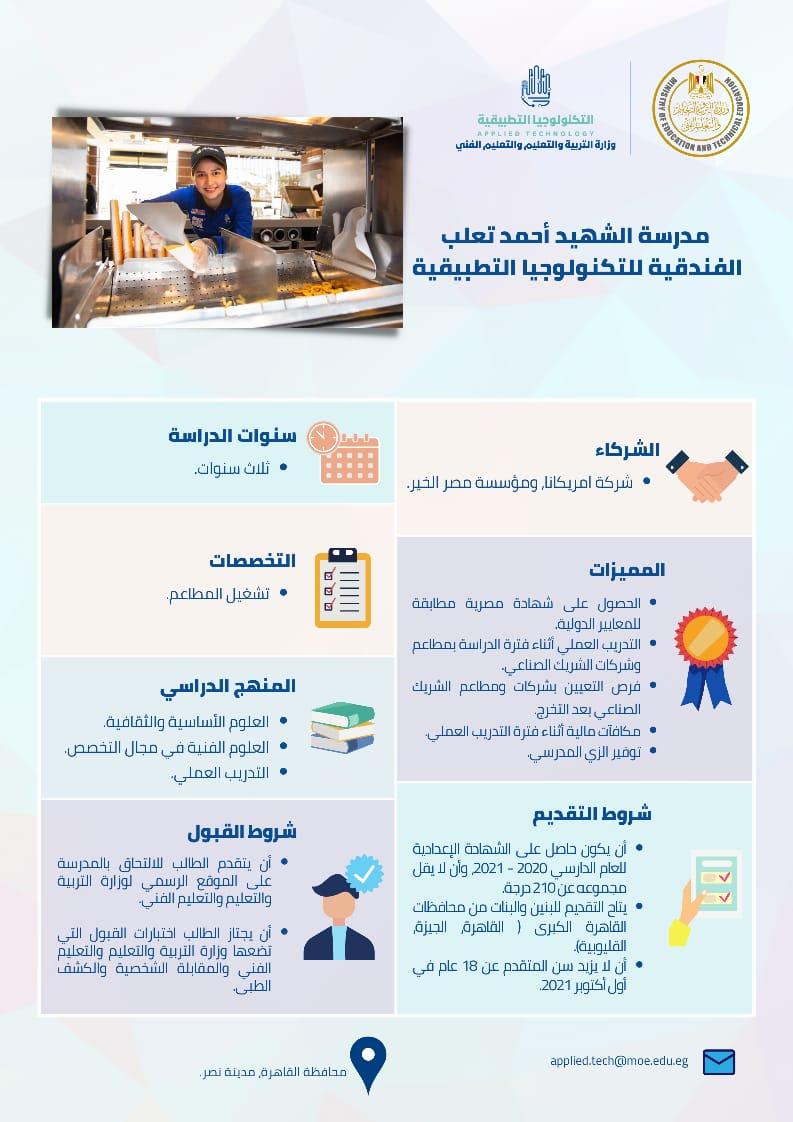 مدرسة الشهيد أحمد تعلب الفندقية للتكنولوجيا التطبيقية